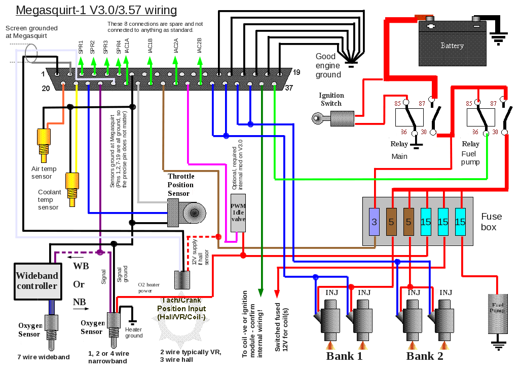 Mega 1 - External wiring layouts  Toyota Wiring Diagram on toyota parts diagrams, toyota cylinder head, toyota electrical diagrams, toyota shop manual, toyota diagrams online, toyota schematic diagrams, toyota wiring color codes, toyota shock absorber replacement, toyota ecu reset, toyota headlight wiring, toyota 22re vacuum line diagram, toyota wiring manual, toyota headlight adjustment, toyota truck diagrams, toyota maintenance schedule, toyota flasher relay, toyota cooling system diagram, toyota wiring harness, toyota ignition diagram, toyota alternator wiring,
