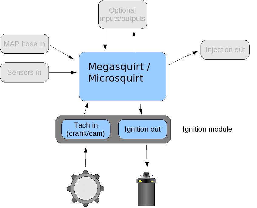 megasquirt microsquirt tach rpm input