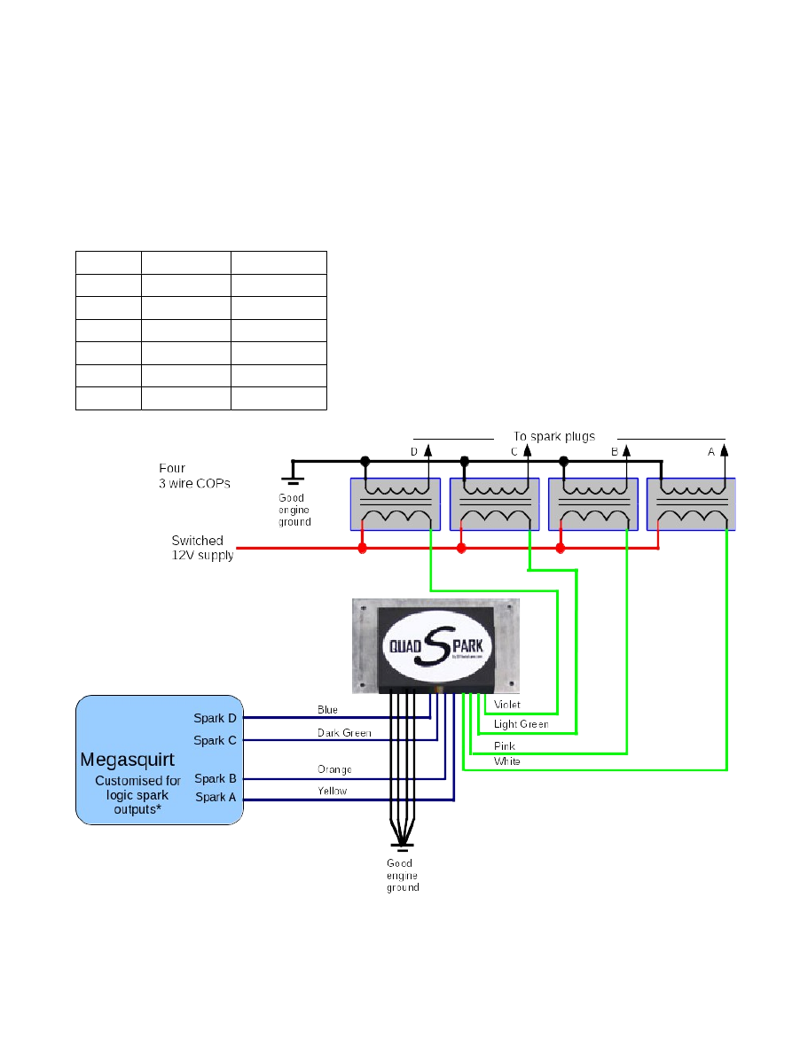 Ms2v30 Hardware